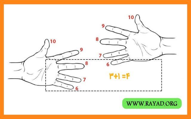 انگشت های پایینی