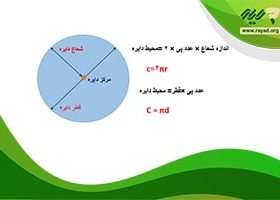 2 روش محاسبه محیط دایره + مثال های کاربردی