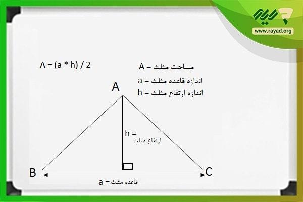 فرمول رایج مساحت مثلث