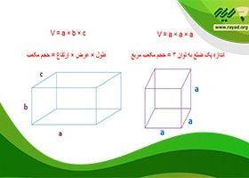 آموزش محاسبه حجم مکعب به همراه مثالهای کاربردی