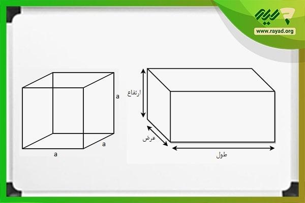 مکعب مستطیل و مکعب مربع