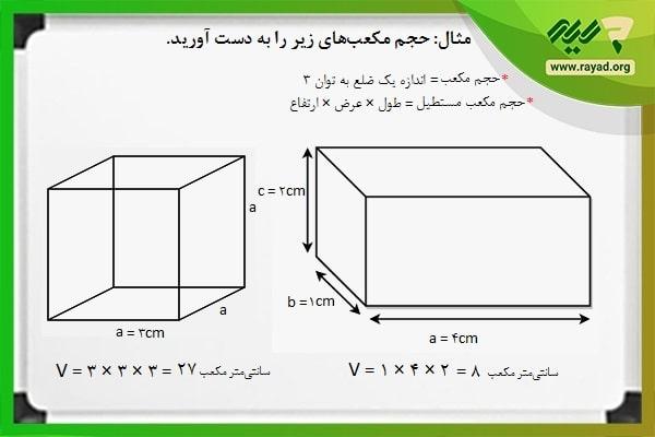 محاسبه حجم مکعب مستطیل و مربع