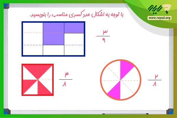 مثال عدد کسر چهارم ابتدایی جواب