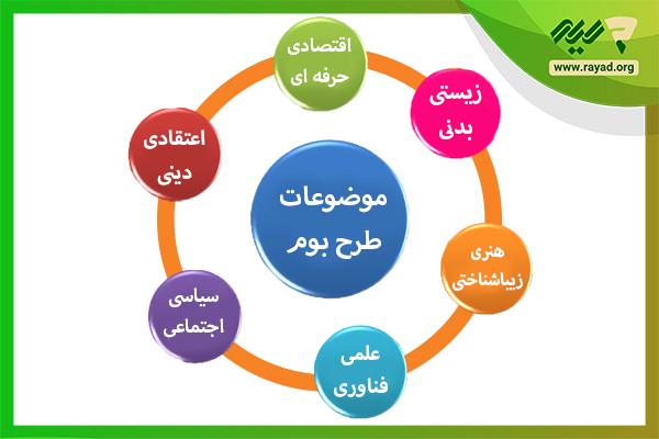 برنامه ویژه مدرسه/ رایاد
